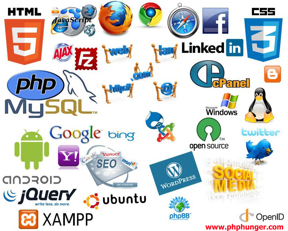 Pin Board Featured Image php_web_developer_phphunger.jpg